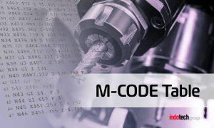 Tabel M Code Mesin MIlling CNC